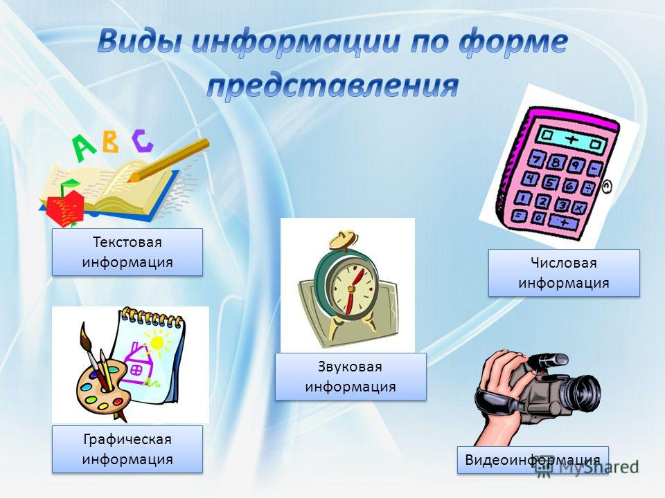 Текстовая информация Звуковая информация Видеоинформация Числовая информация Числовая информация Графическая информация Графическая информация