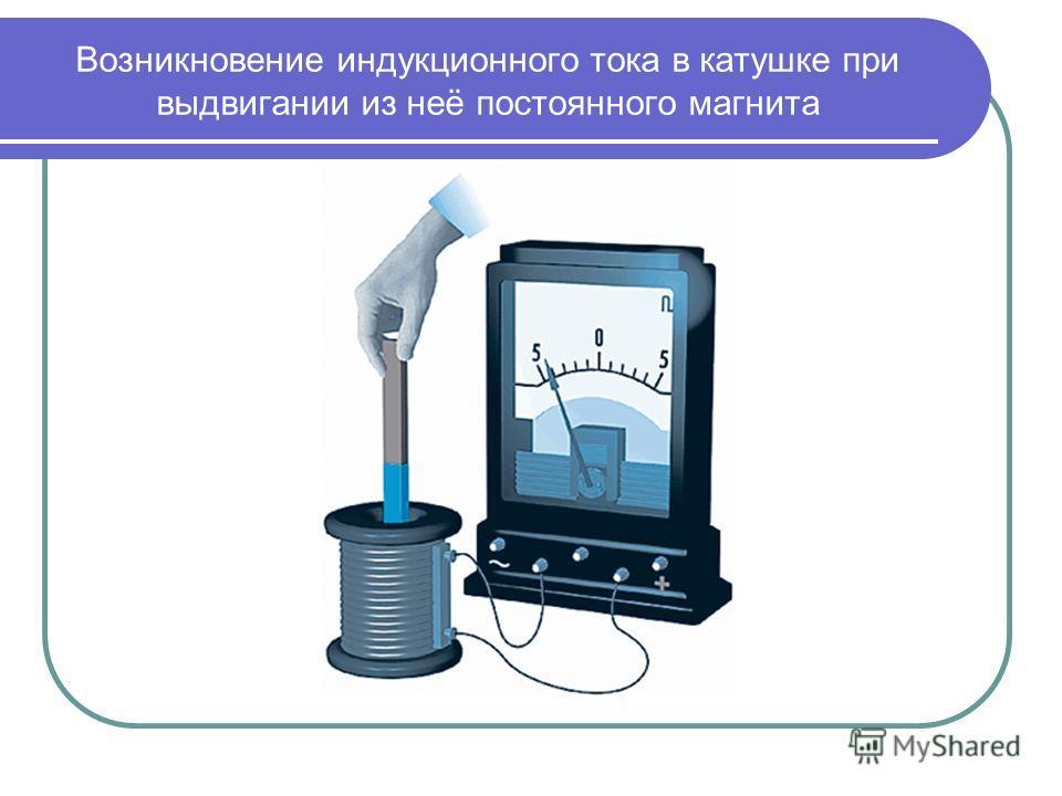 Возникновение индукционного тока в катушке при выдвигании из неё постоянного магнита