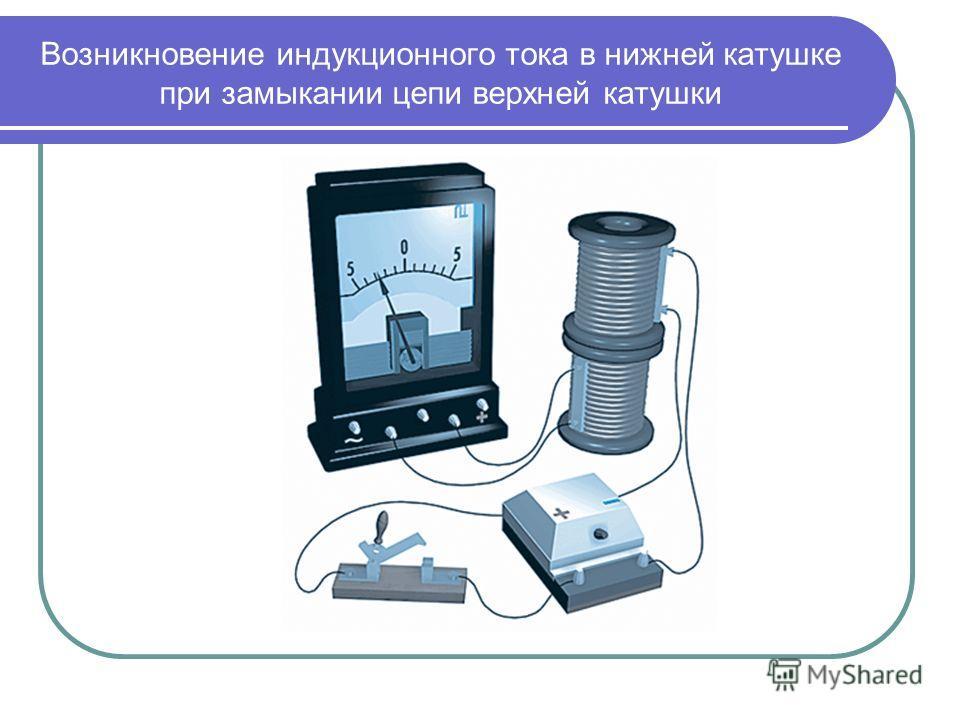 Возникновение индукционного тока в нижней катушке при замыкании цепи верхней катушки
