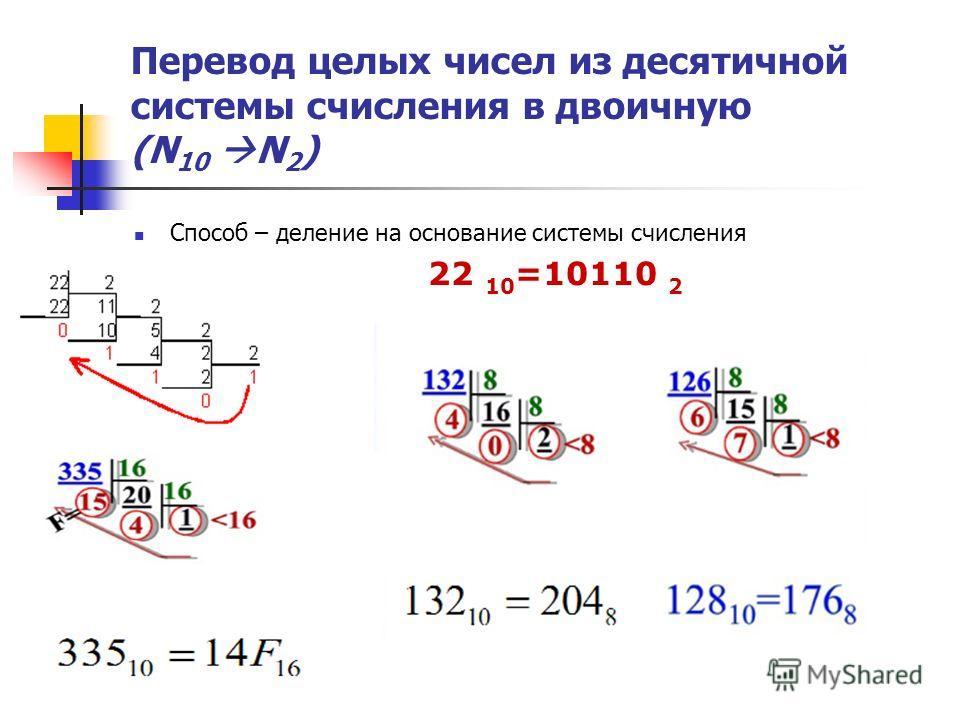 Перевод целых чисел из десятичной системы счисления в двоичную (N 10 N 2 ) Способ – деление на основание системы счисления 22 10 =10110 2