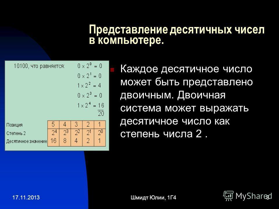17.11.2013Шмидт Юлии, 1Г48 Представление десятичных чисел в компьютере. Каждое десятичное число может быть представлено двоичным. Двоичная система может выражать десятичное число как степень числа 2.