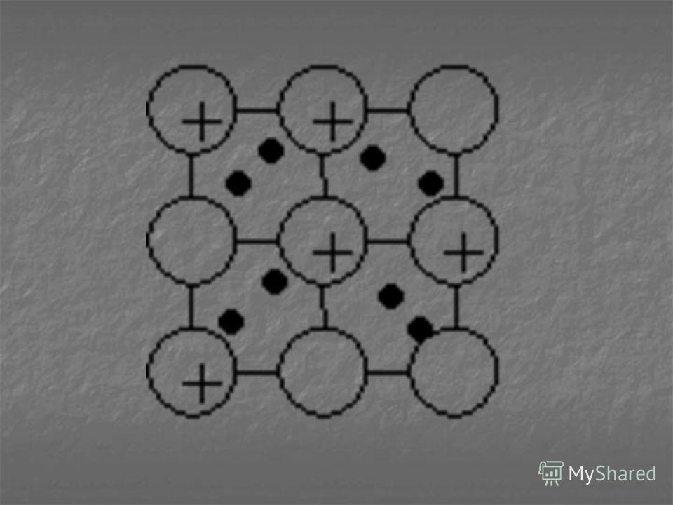 Металлическая Химическая Связь Презентация