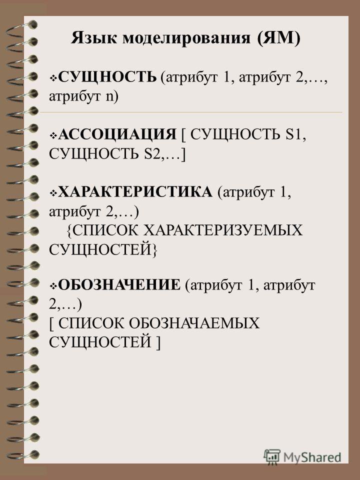 Язык моделирования (ЯМ) СУЩНОСТЬ (атрибут 1, атрибут 2,…, атрибут n) АССОЦИАЦИЯ [ СУЩНОСТЬ S1, СУЩНОСТЬ S2,…] ХАРАКТЕРИСТИКА (атрибут 1, атрибут 2,…) {СПИСОК ХАРАКТЕРИЗУЕМЫХ СУЩНОСТЕЙ} ОБОЗНАЧЕНИЕ (атрибут 1, атрибут 2,…) [ СПИСОК ОБОЗНАЧАЕМЫХ СУЩНОС
