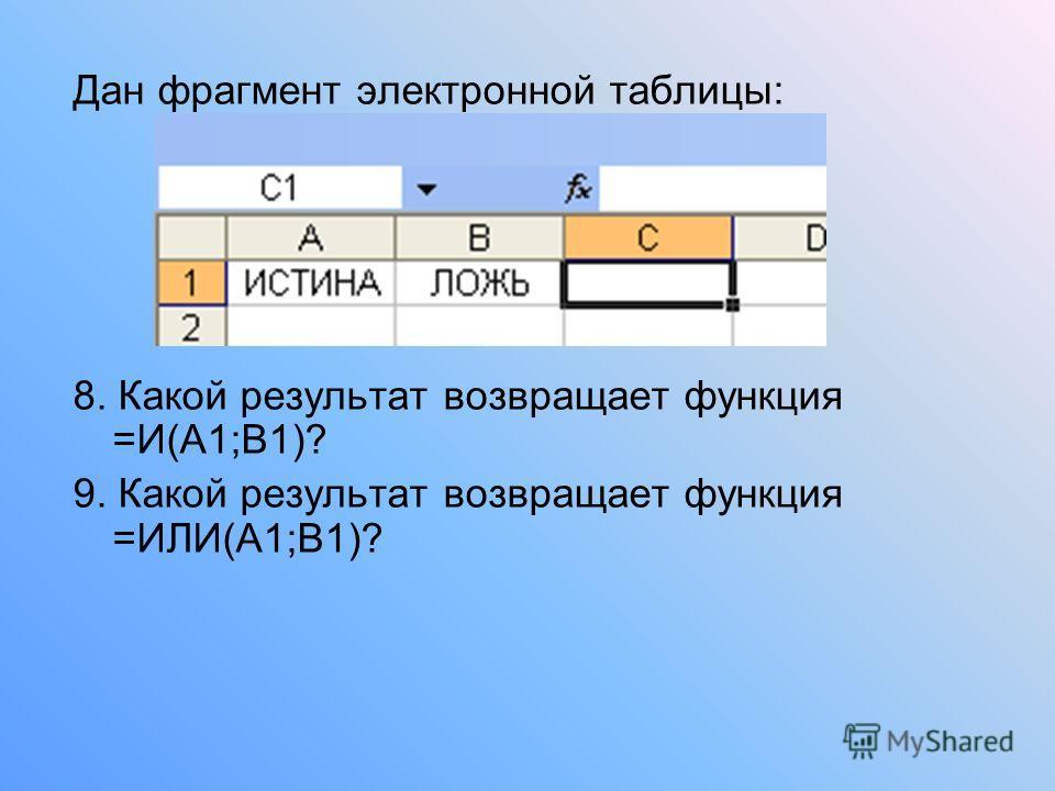 Дан фрагмент электронной таблицы: 8. Какой результат возвращает функция =И(А1;В1)? 9. Какой результат возвращает функция =ИЛИ(А1;В1)?