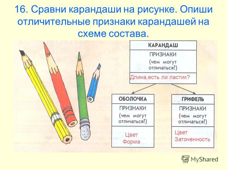 16. Сравни карандаши на рисунке. Опиши отличительные признаки карандашей на схеме состава. Длина,есть ли ластик? Цвет Форма Цвет Заточенность