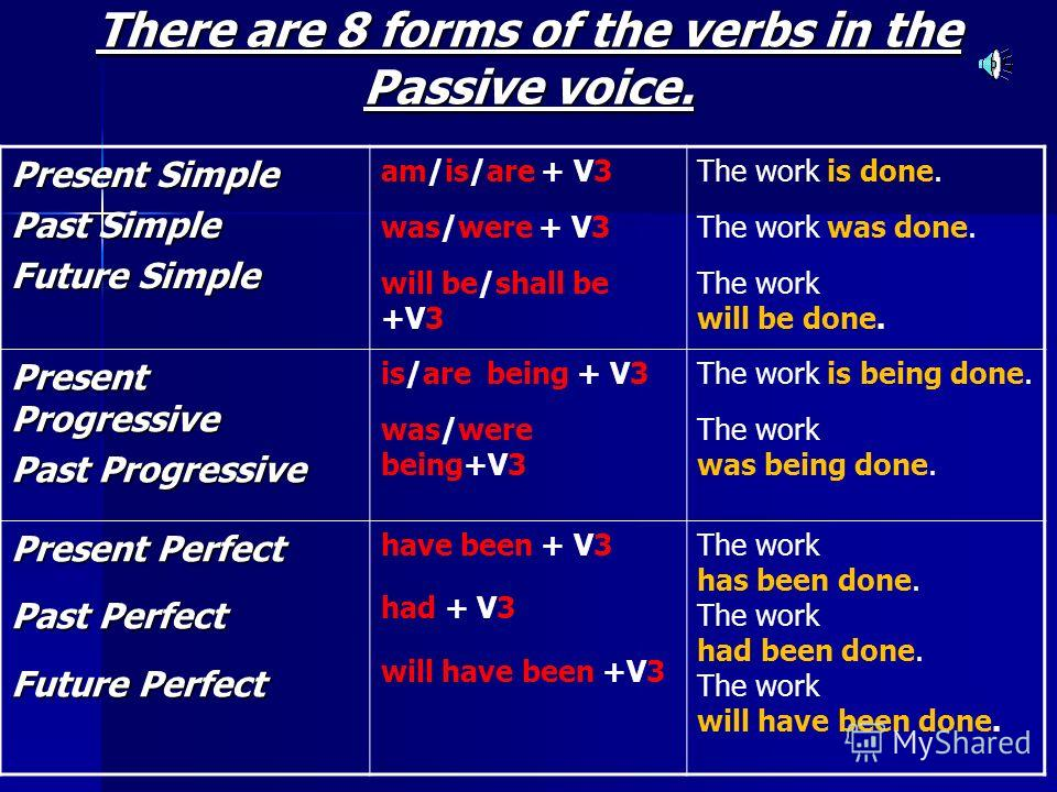 Passive Voice be+V3 Somebody cleans every day. (active) subject subject is cleaned every day. (passive) is cleaned every day. (passive) The object of the active verb becomes the subject in the new sentence. this room object This room subject