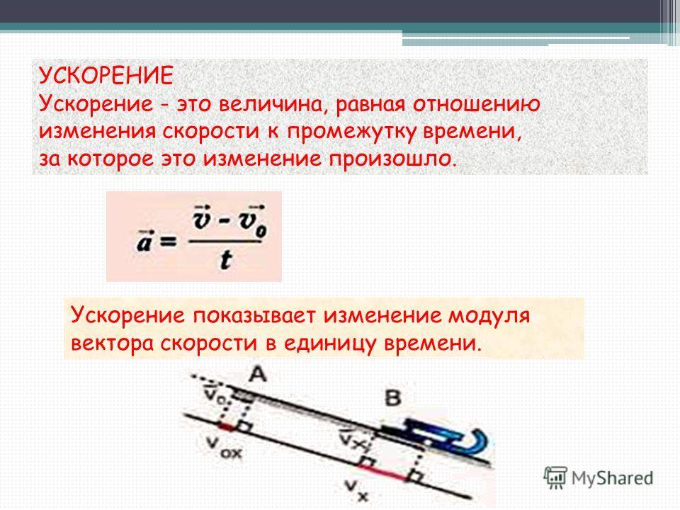 УСКОРЕНИЕ Ускорение - это величина, равная отношению изменения скорости к промежутку времени, за которое это изменение произошло. Ускорение показывает изменение модуля вектора скорости в единицу времени.