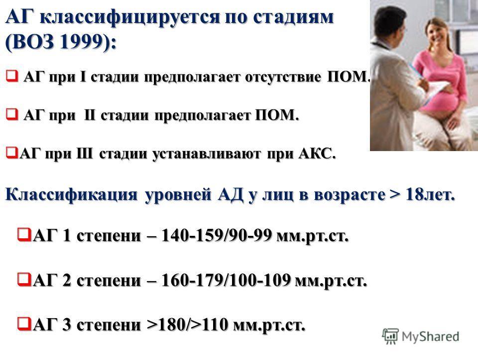 АГ классифицируется по стадиям (ВОЗ 1999): АГ при I стадии предполагает отсутствие ПОМ. АГ при I стадии предполагает отсутствие ПОМ. АГ при II стадии предполагает ПОМ. АГ при II стадии предполагает ПОМ. АГ при III стадии устанавливают при АКС. АГ при