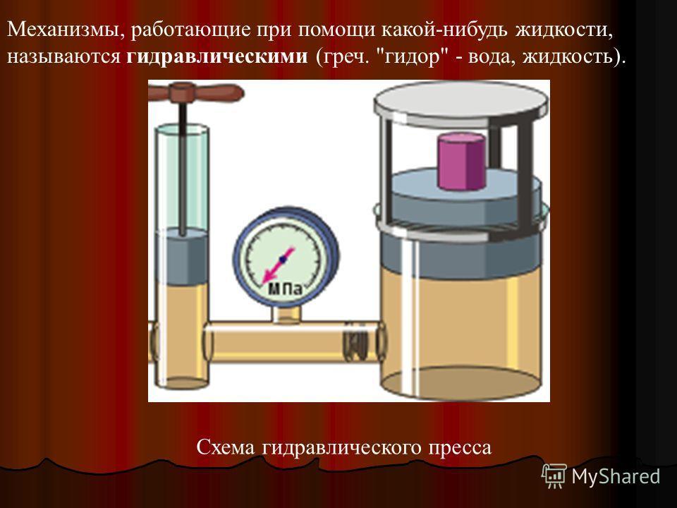 Механизмы, работающие при помощи какой-нибудь жидкости, называются гидравлическими (греч. гидор - вода, жидкость). Схема гидравлического пресса