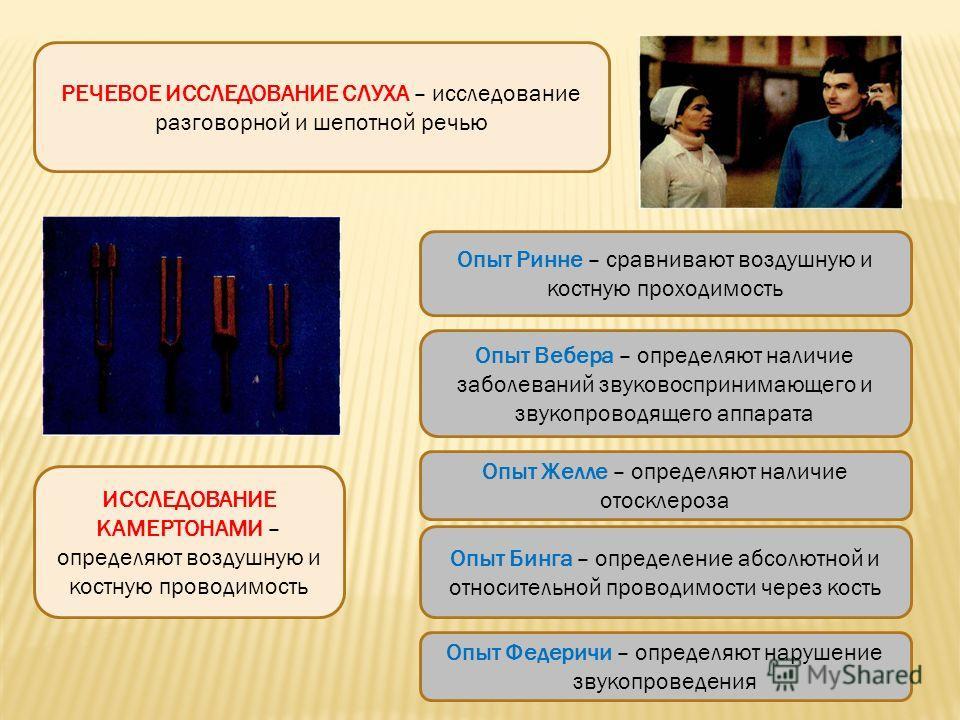 РЕЧЕВОЕ ИССЛЕДОВАНИЕ СЛУХА – исследование разговорной и шепотной речью ИССЛЕДОВАНИЕ КАМЕРТОНАМИ – определяют воздушную и костную проводимость Опыт Ринне – сравнивают воздушную и костную проходимость Опыт Вебера – определяют наличие заболеваний звуков
