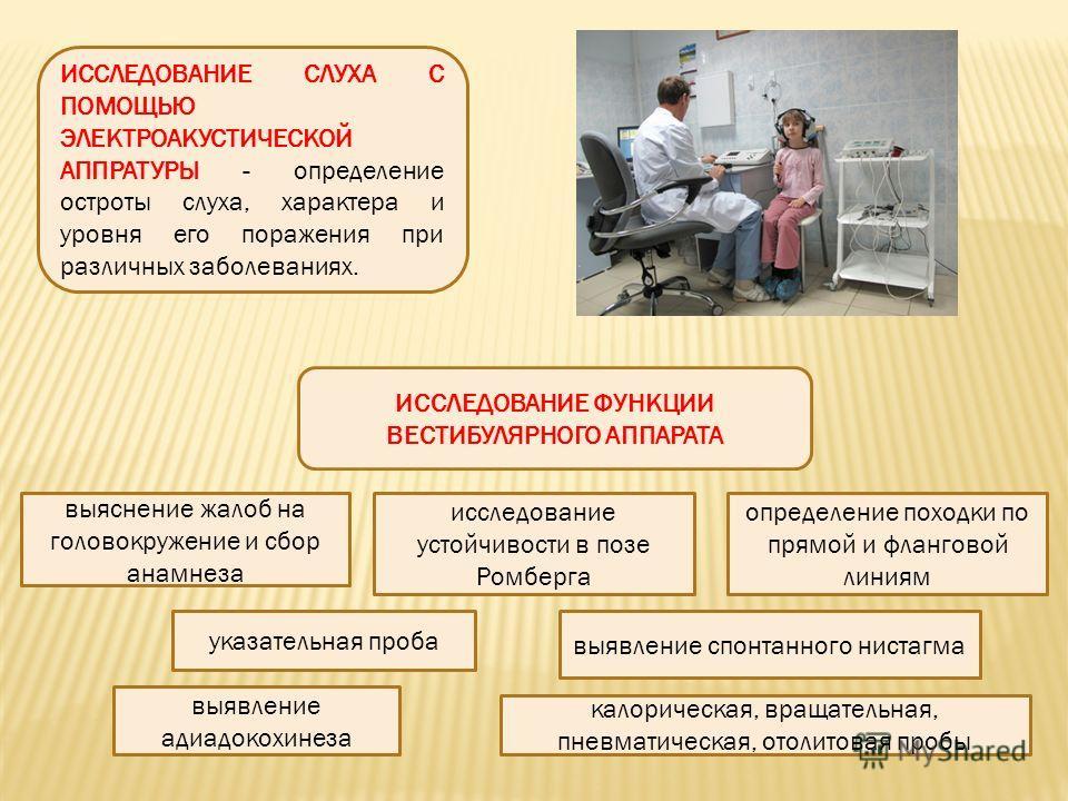 ИССЛЕДОВАНИЕ СЛУХА С ПОМОЩЬЮ ЭЛЕКТРОАКУСТИЧЕСКОЙ АППРАТУРЫ - определение остроты слуха, характера и уровня его поражения при различных заболеваниях. ИССЛЕДОВАНИЕ ФУНКЦИИ ВЕСТИБУЛЯРНОГО АППАРАТА выяснение жалоб на головокружение и сбор анамнеза исслед