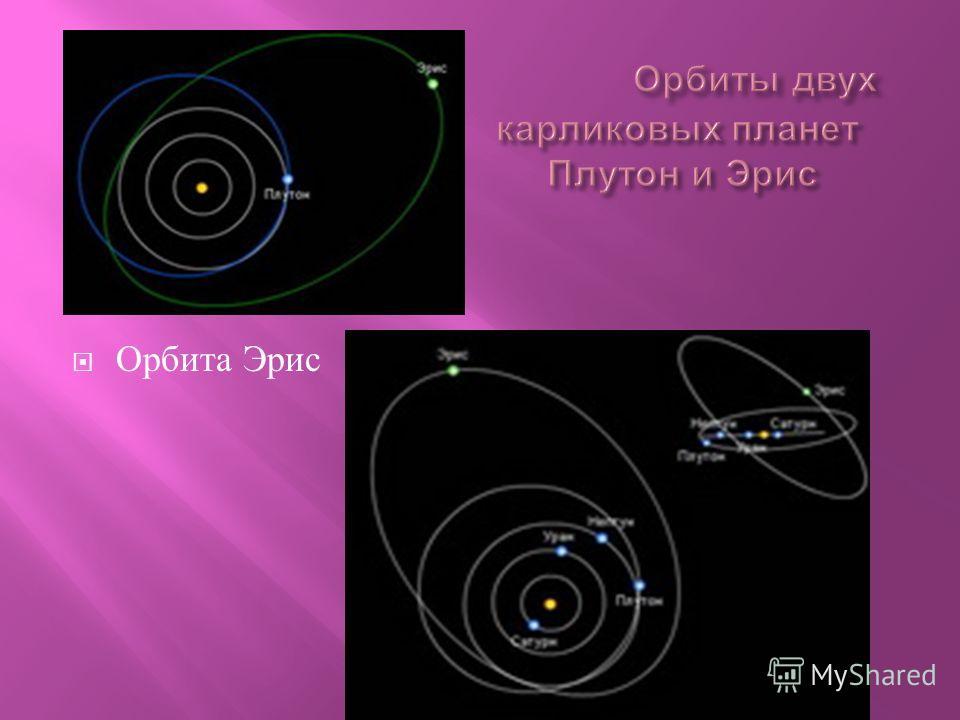 Орбита Эрис