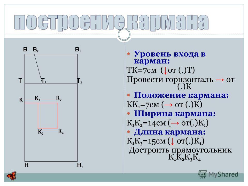 Уровень входа в карман: ТК=7см ( от (.)Т) Провести горизонталь от (.)К Положение кармана: КК 1 =7см ( от (.)К) Ширина кармана: К 1 К 2 =14см ( от(.)К 1 ) Длина кармана: К 1 К 3 =15см ( от(.)К 1 ) Достроить прямоугольник К 1 К 2 К 3 К 4 В В 2 В 1 Т Т
