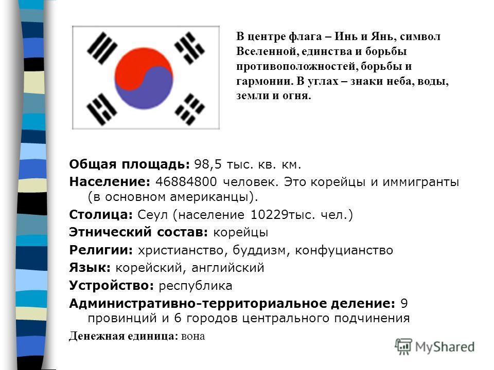 Общая площадь: 98,5 тыс. кв. км. Население: 46884800 человек. Это корейцы и иммигранты (в основном американцы). Столица: Сеул (население 10229тыс. чел.) Этнический состав: корейцы Религии: христианство, буддизм, конфуцианство Язык: корейский, английс
