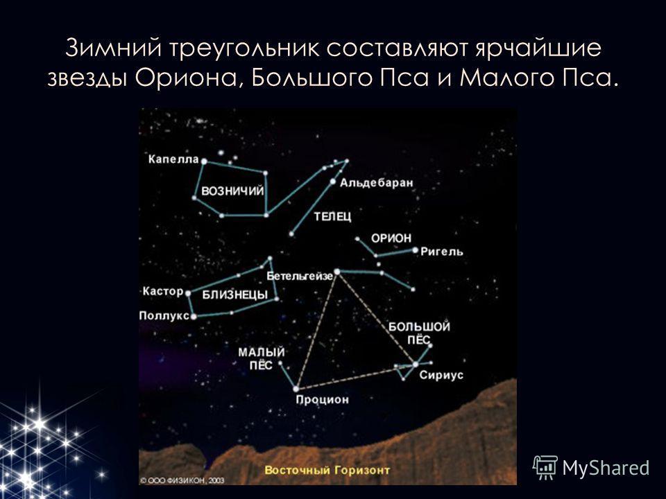 Зимний треугольник составляют ярчайшие звезды Ориона, Большого Пса и Малого Пса.