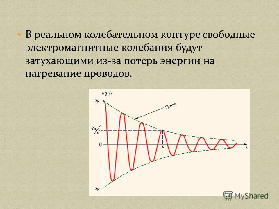 В реальном колебательном контуре свободные электромагнитные колебания будут затухающими из-за потерь энергии на нагревание проводов.