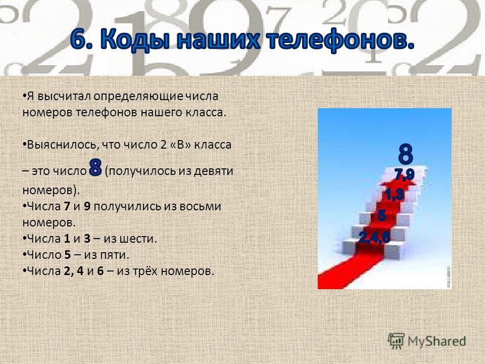 6. Коды наших телефонов