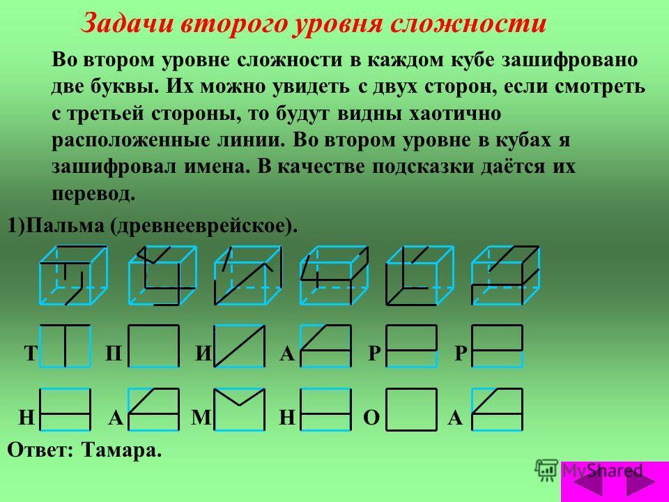 2) «Идущая от угла к углу». А А Г Д И Л Н О Ь Ответ: диагональ. 3) 10 тысяч в древнерусском счёте. А М Т Ь Ответ: тьма.