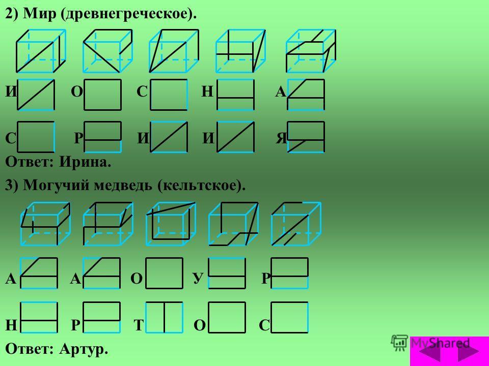 Задачи второго уровня сложности Во втором уровне сложности в каждом кубе зашифровано две буквы. Их можно увидеть с двух сторон, если смотреть с третьей стороны, то будут видны хаотично расположенные линии. Во втором уровне в кубах я зашифровал имена.