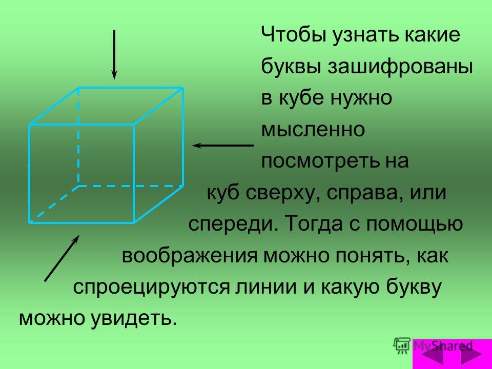 В моей работе Вам предлагаются проекционные кубы. Пример такого куба приведён в левом верхнем углу. В каждом кубе с помощью линий зашифрована одна, две или три буквы. На основе этого можно разделить задачи на три уровня сложности.