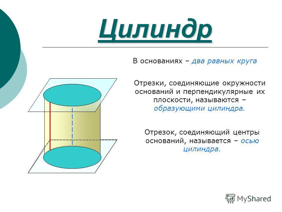 Цилиндр В основаниях – два равных круга Отрезки, соединяющие окружности оснований и перпендикулярные их плоскости, называются – образующими цилиндра. Отрезок, соединяющий центры оснований, называется – осью цилиндра.