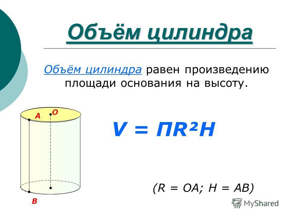 Объём цилиндра A B O Объём цилиндра равен произведению площади основания на высоту. V = ПR²H (R = OA; H = AB)