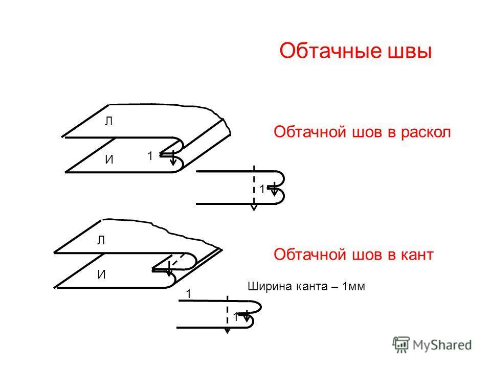 Обтачные швы Обтачной шов в раскол Обтачной шов в кант 1 Л И Ширина канта – 1мм 1 Л И 1 1