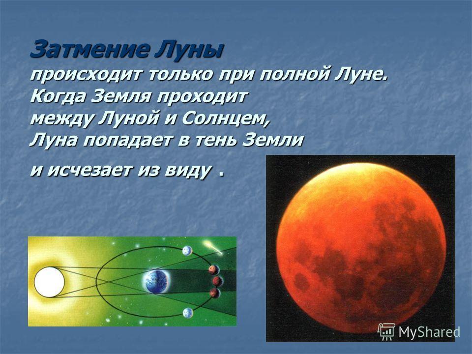Затмение Луны происходит только при полной Луне. Когда Земля проходит между Луной и Солнцем, Луна попадает в тень Земли и исчезает из виду.