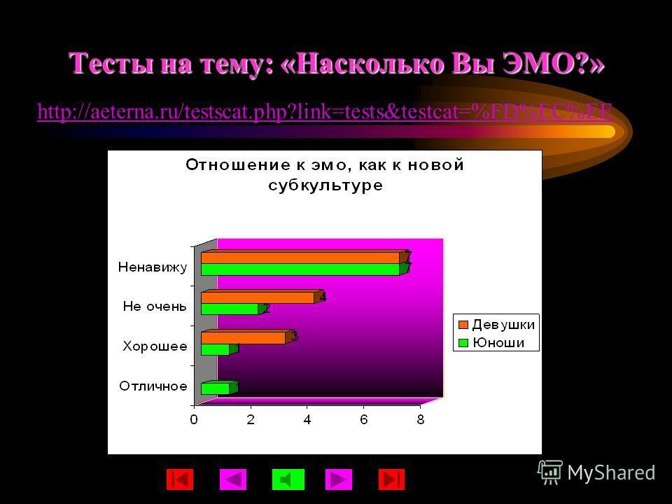 Тесты на тему: «Насколько Вы ЭМО?» http://aeterna.ru/testscat.php?link=tests&testcat=%FD%EC%EE
