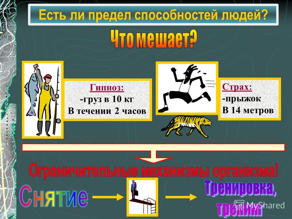 Есть ли предел способностей людей? Гипноз: -груз в 10 кг В течении 2 часов Страх: -прыжок В 14 метров
