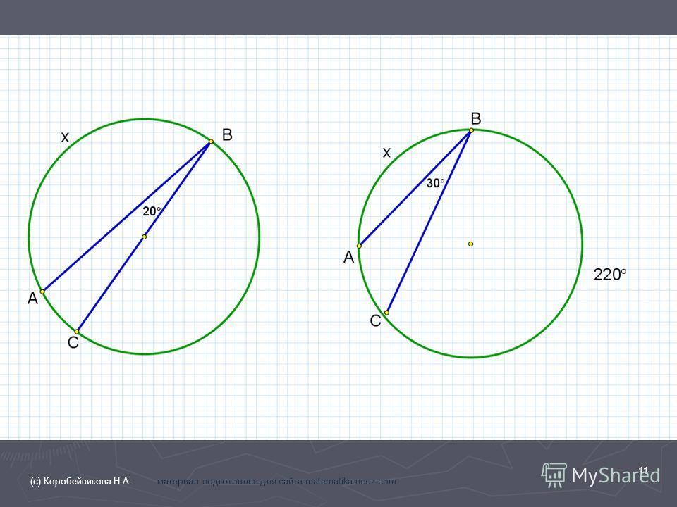 11 (с) Коробейникова Н.А. материал подготовлен для сайта matematika.ucoz.com