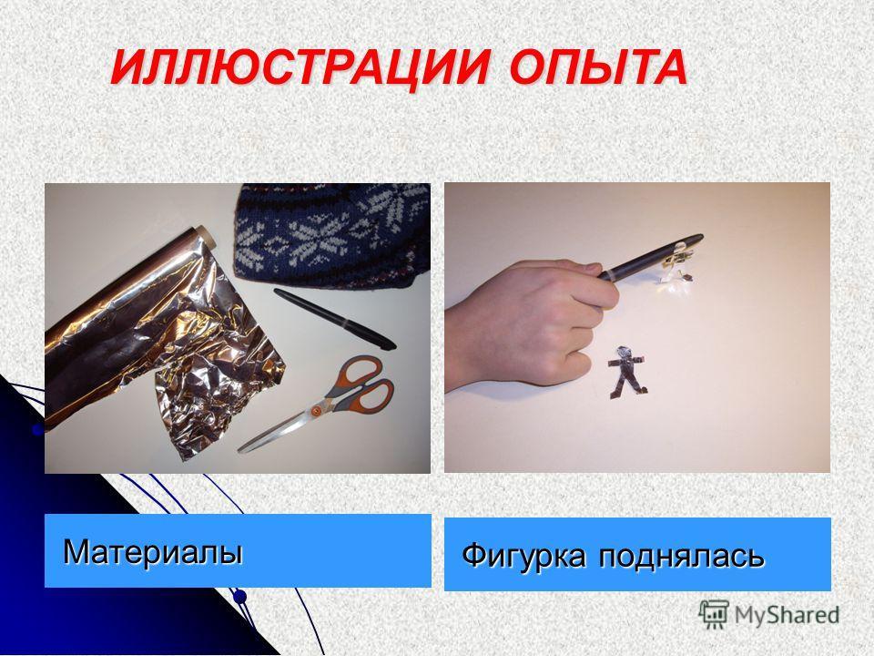 Материалы Фигурка поднялась ИЛЛЮСТРАЦИИ ОПЫТА