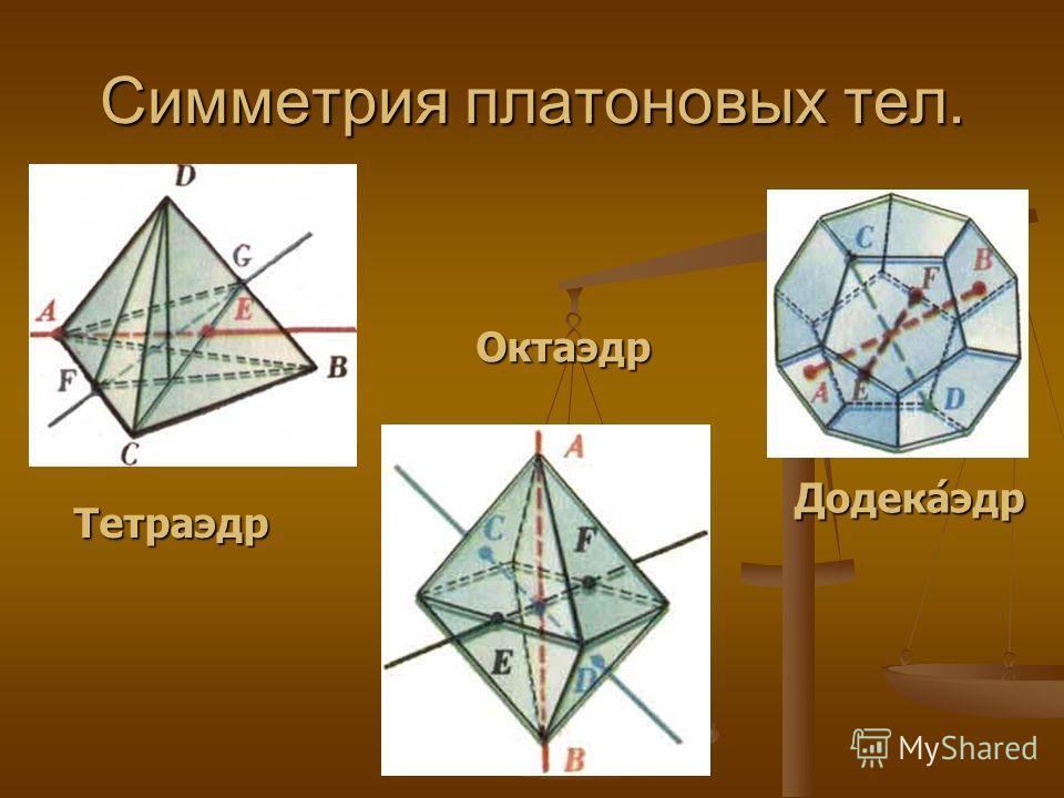 Симметрия платоновых тел. Тетраэдр Октаэдр Додека́эдр