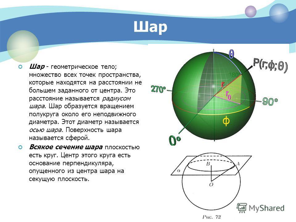 Шар Шар - геометрическое тело; множество всех точек пространства, которые находятся на расстоянии не большем заданного от центра. Это расстояние называется радиусом шара. Шар образуется вращением полукруга около его неподвижного диаметра. Этот диамет