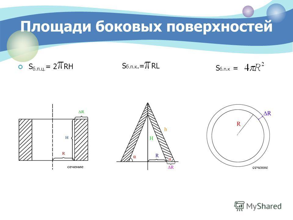 Площади боковых поверхностей S б.п.ц. = 2 RH S б.п.к.= RL S б.п.к =