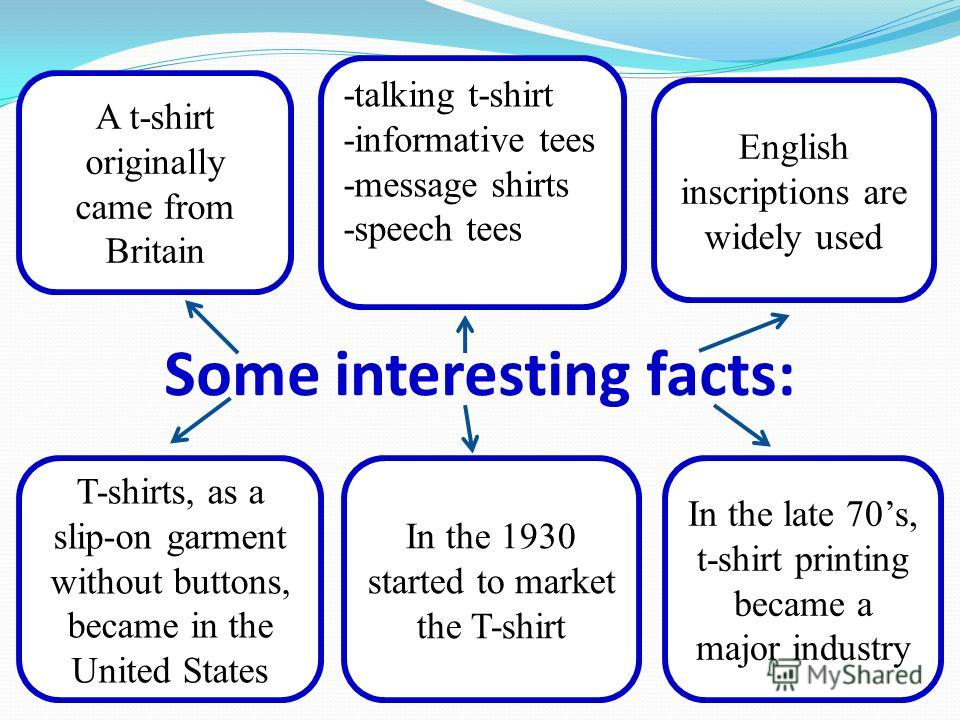 Some interesting facts: A t-shirt originally came from Britain English inscriptions are widely used -talking t-shirt -informative tees -message shirts -speech tees T-shirts, as a slip-on garment without buttons, became in the United States In the 193