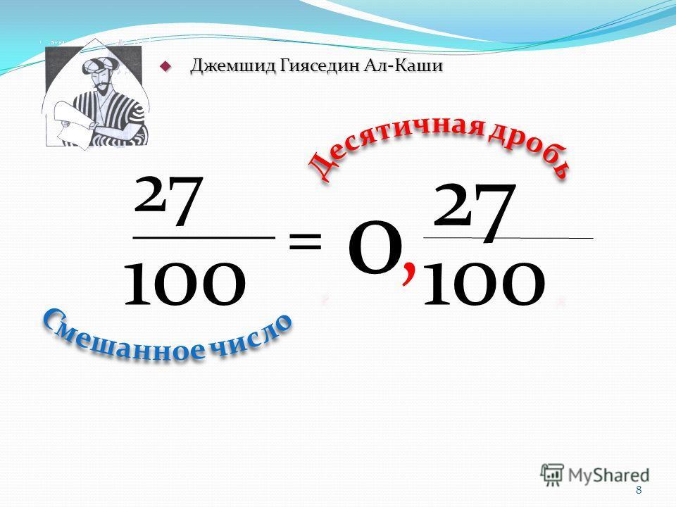 8 100 27 0, 100 27 = Джемшид Гияседин Ал-Каши Джемшид Гияседин Ал-Каши