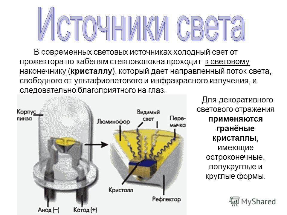 Для декоративного светового отражения применяются гранёные кристаллы, имеющие остроконечные, полукруглые и круглые формы. В современных световых источниках холодный свет от прожектора по кабелям стекловолокна проходит к световому наконечнику (кристал