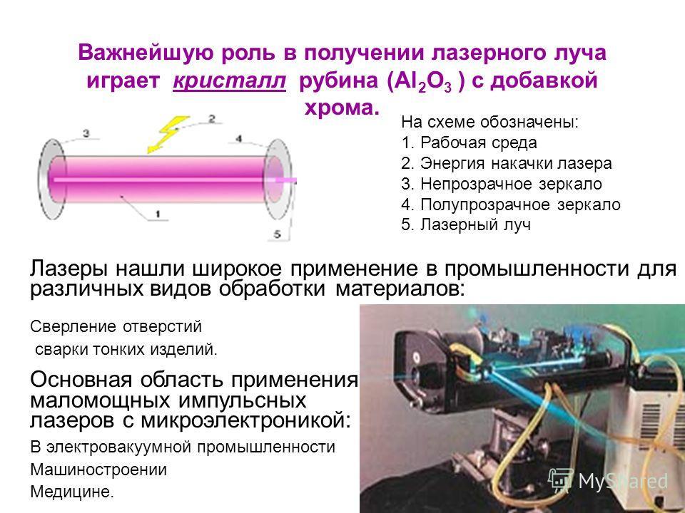 Сверление отверстий сварки тонких изделий. Основная область применения маломощных импульсных лазеров с микроэлектроникой: В электровакуумной промышленности Машиностроении Медицине. Важнейшую роль в получении лазерного луча играет кристалл рубина (Al