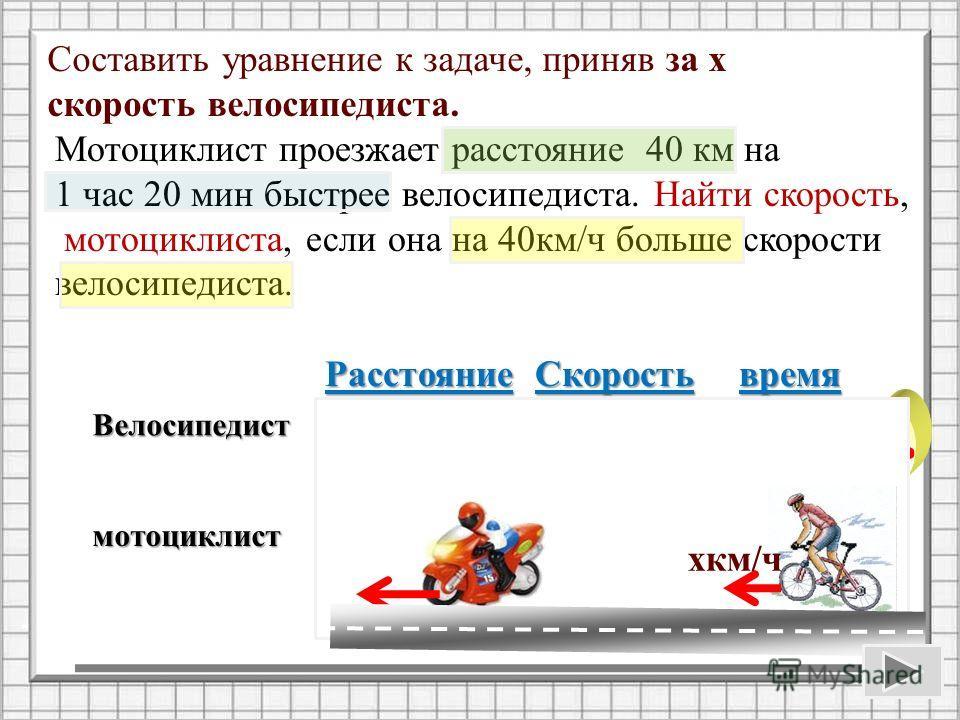Мотоциклист проезжает расстояние 40 км на 1 час 20 мин быстрее велосипедиста. Найти скорость, мотоциклиста, если она на 40км/ч больше скорости велосипедиста. Составить уравнение к задаче, приняв за х скорость велосипедиста.РасстояниеСкорость время вр