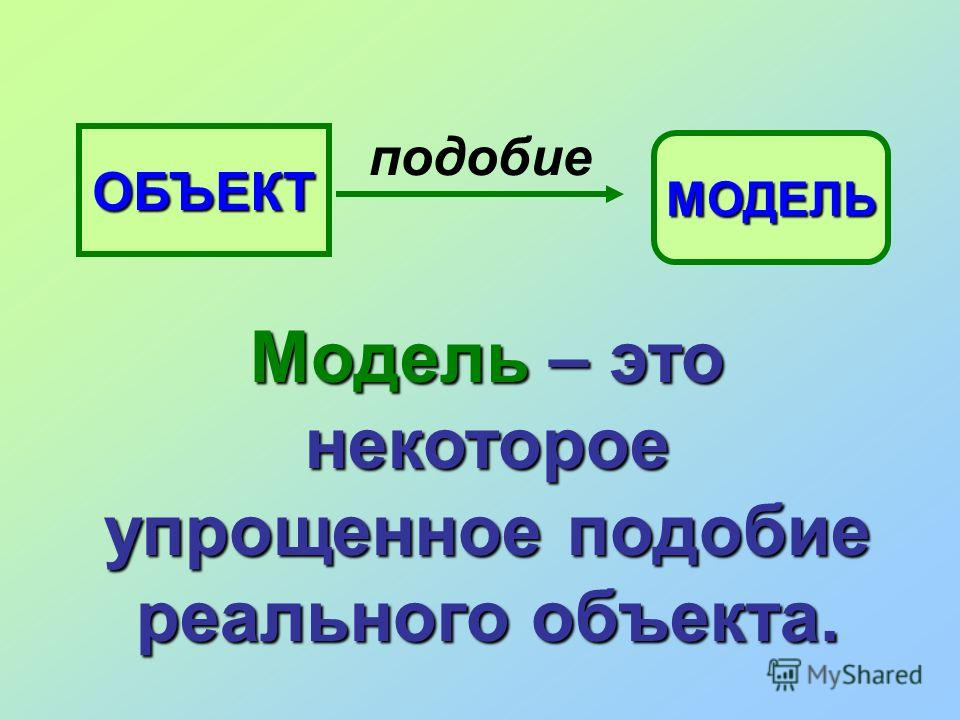ОБЪЕКТ МОДЕЛЬ подобие Модель – это некоторое упрощенное подобие реального объекта.