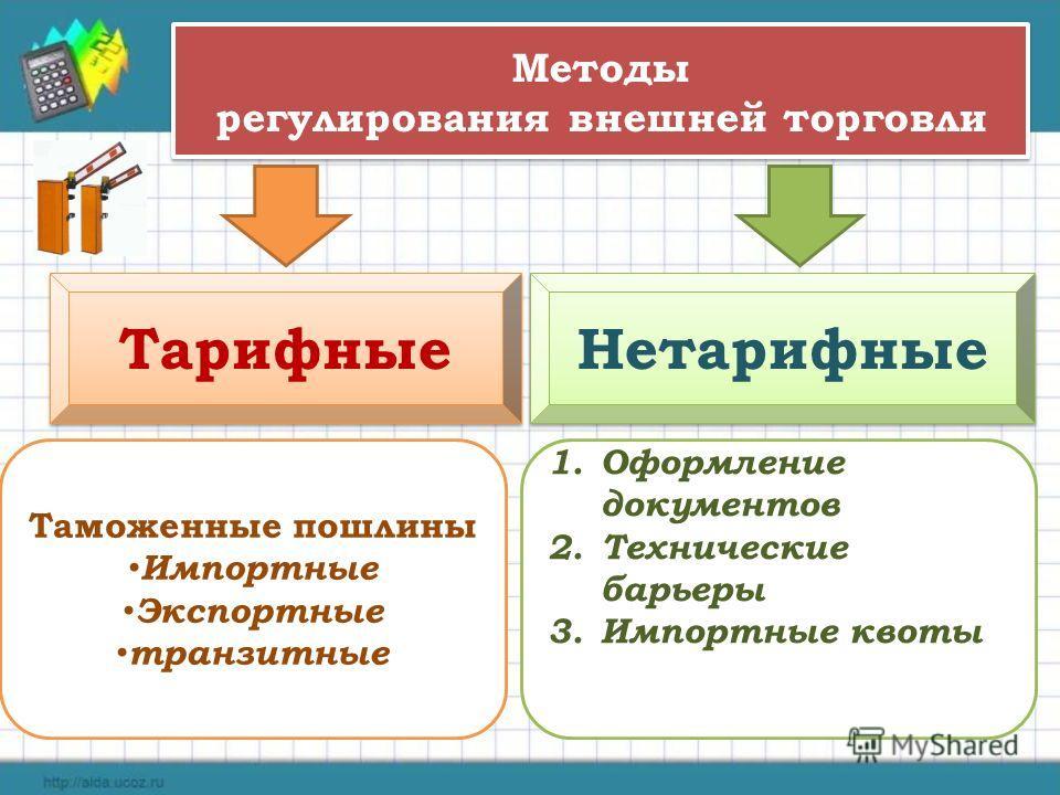 Методы регулирования внешней торговли Тарифные Нетарифные Таможенные пошлины Импортные Экспортные транзитные 1.Оформление документов 2.Технические барьеры 3. Импортные квоты