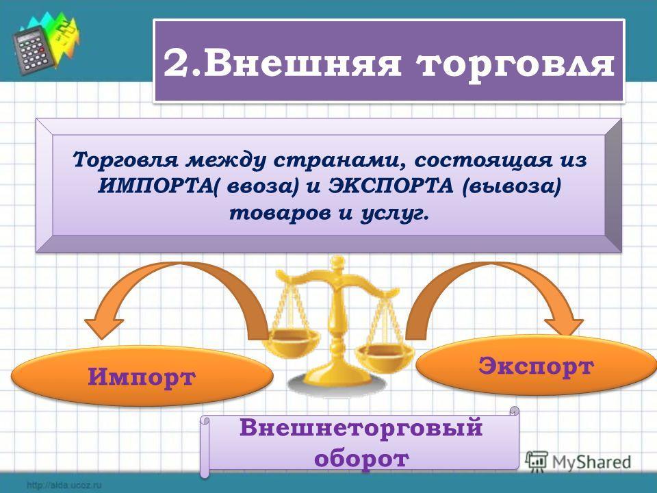 2.Внешняя торговля Торговля между странами, состоящая из ИМПОРТА( ввоза) и ЭКСПОРТА (вывоза) товаров и услуг. Экспорт Импорт Внешнеторговый оборот