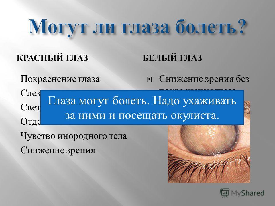 КРАСНЫЙ ГЛАЗБЕЛЫЙ ГЛАЗ Покраснение глаза Слезотечение Светобоязнь Отделяемое Чувство инородного тела Снижение зрения Снижение зрения без покраснения глаза Глаза могут болеть. Надо ухаживать за ними и посещать окулиста.