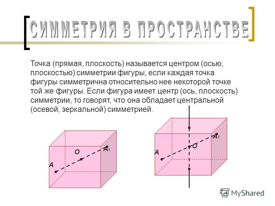 Точка (прямая, плоскость) называется центром (осью, плоскостью) симметрии фигуры, если каждая точка фигуры симметрична относительно нее некоторой точке той же фигуры. Если фигура имеет центр (ось, плоскость) симметрии, то говорят, что она обладает це
