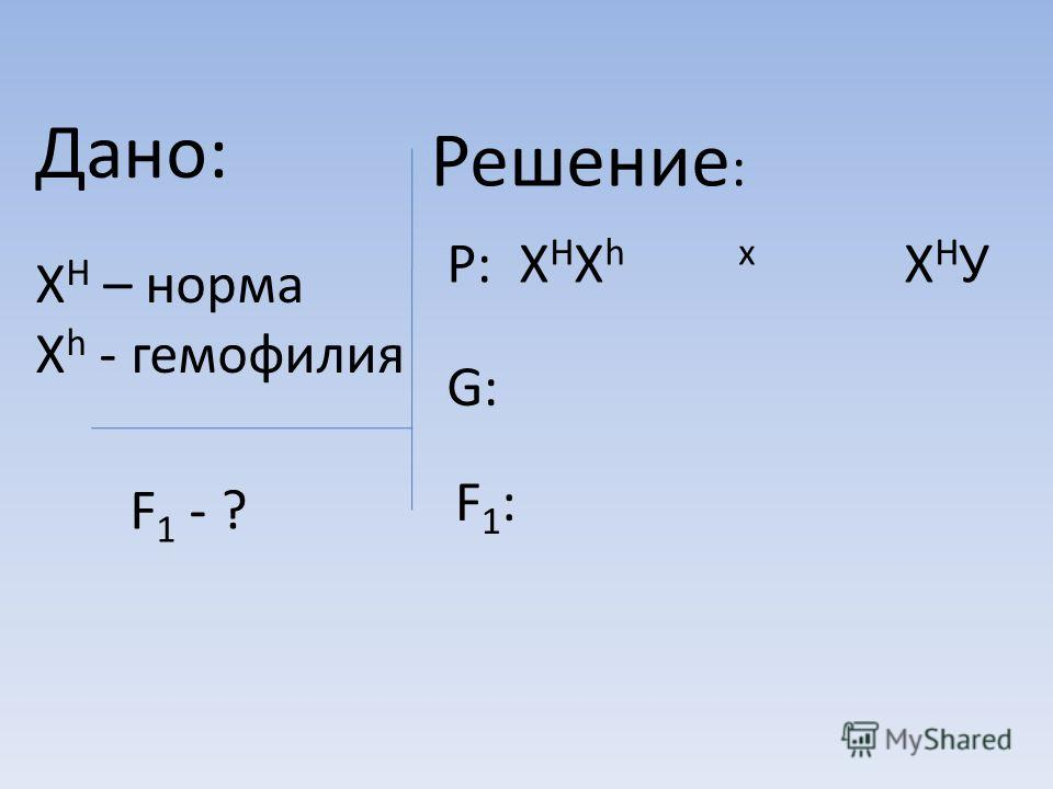 Дано: Х Н – норма Х h - гемофилия F 1 - ? Решение : Р: Х Н Х h х Х Н У G:G: F1:F1: