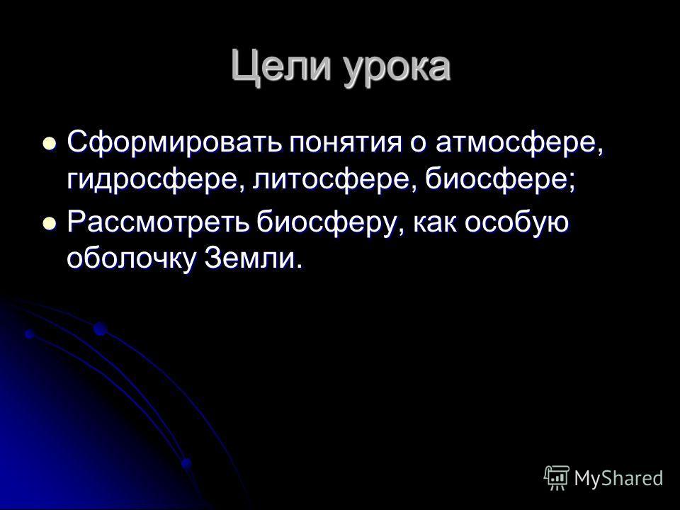 Цели урока Сформировать понятия о атмосфере, гидросфере, литосфере, биосфере; Сформировать понятия о атмосфере, гидросфере, литосфере, биосфере; Рассмотреть биосферу, как особую оболочку Земли. Рассмотреть биосферу, как особую оболочку Земли.