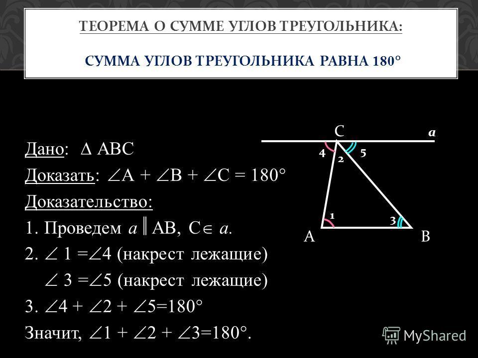 ТЕОРЕМА О СУММЕ УГЛОВ ТРЕУГОЛЬНИКА : СУММА УГЛОВ ТРЕУГОЛЬНИКА РАВНА 180 Дано: АВС Доказать: А + В + С = 180 Доказательство: 1. Проведем а АВ, С а. 2. 1 = 4 (накрест лежащие) 3 = 5 (накрест лежащие) 3. 4 + 2 + 5=180 Значит, 1 + 2 + 3=180. АВ С а 1 2 3