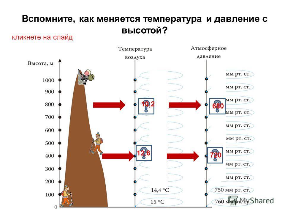 Вспомните, как меняется температура и давление с высотой? 12,6 10,2 720 кликнете на слайд 680