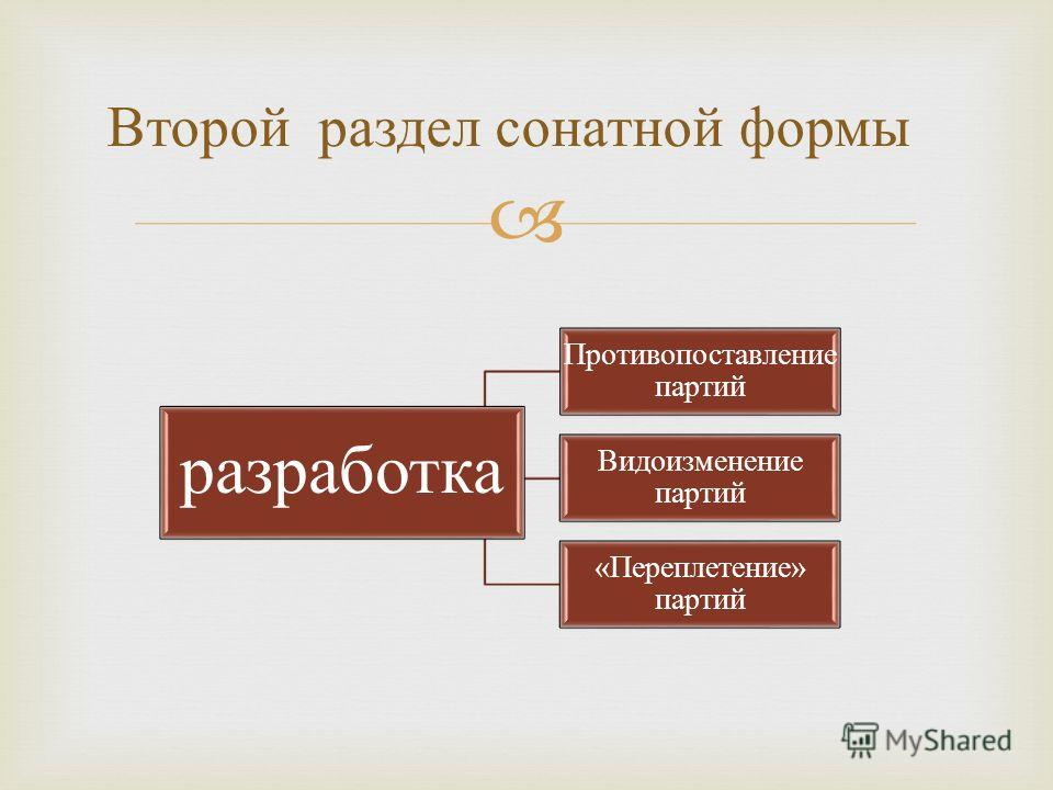 разработка Противопоставлени е партий Видоизменение партий «Переплетение» партий Второй раздел сонатной формы
